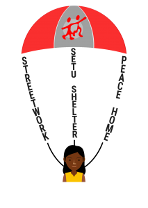LEEDO-NG3O-Parachute-Approach